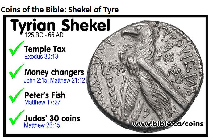 Tyrian Shekel