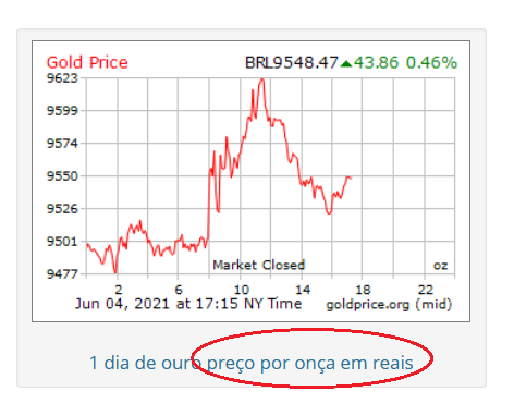 Pax Gold Preço Reais