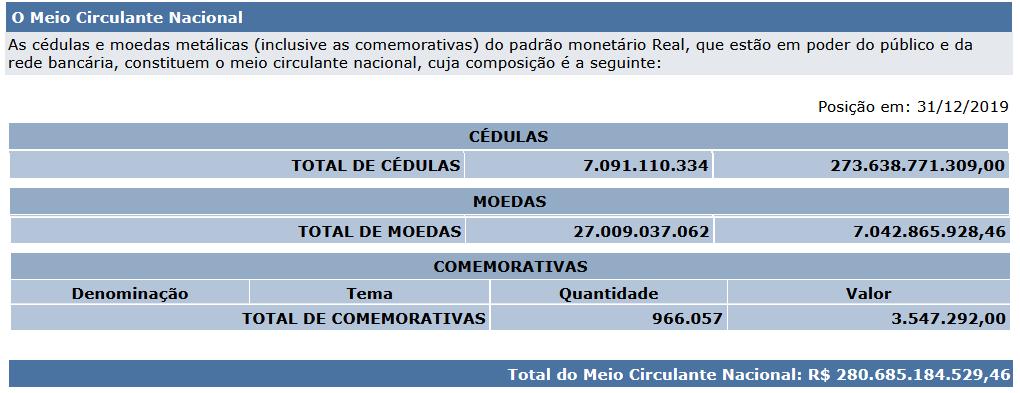 Total Din Circ 31 12 19